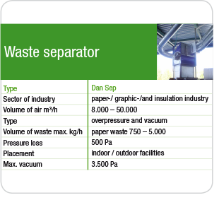 pptfilter waste chart www